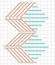 Needlepoint: Fancy Stitch | Purl Soho