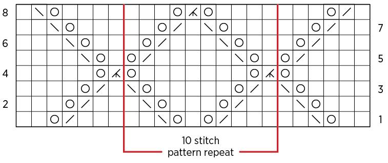 Reading A Chart | Purl Soho